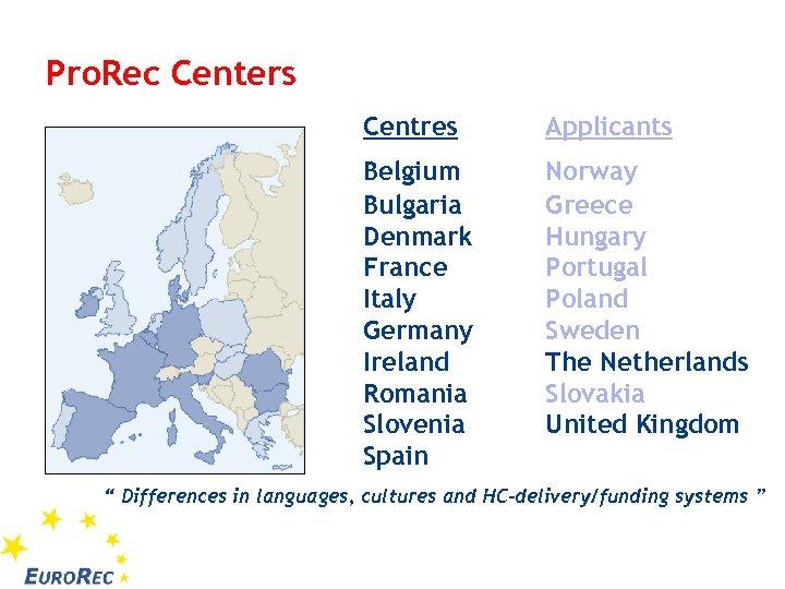 Pro. Rec Centers Centres Applicants Belgium Bulgaria Denmark France Italy Germany Ireland Romania Slovenia