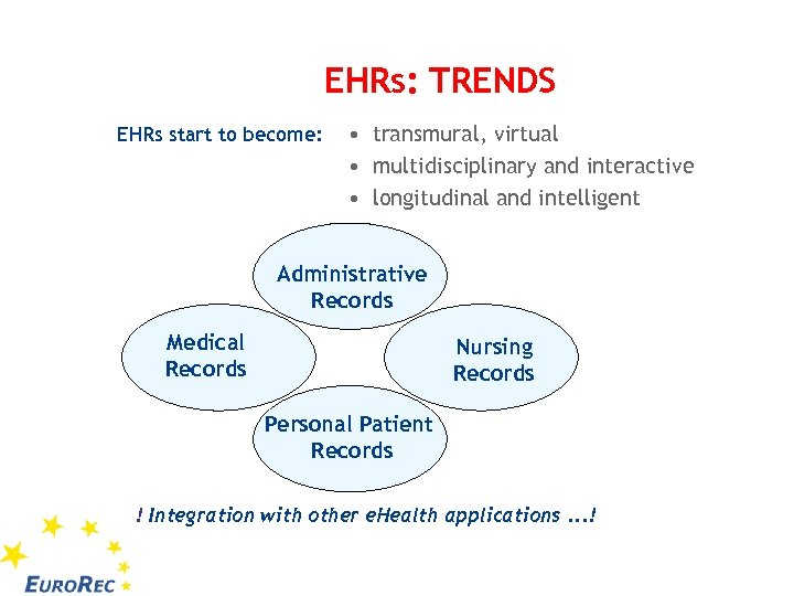 EHRs: TRENDS EHRs start to become: • transmural, virtual • multidisciplinary and interactive •