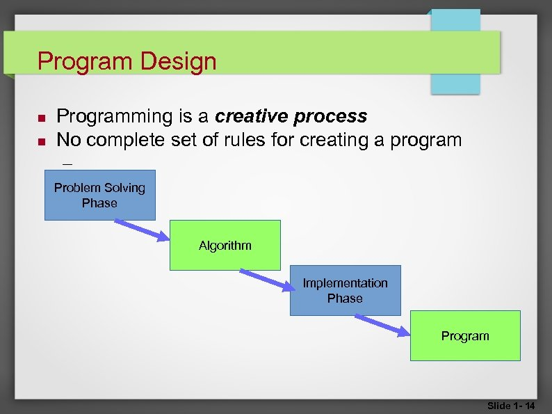 Program Design Programming is a creative process No complete set of rules for creating