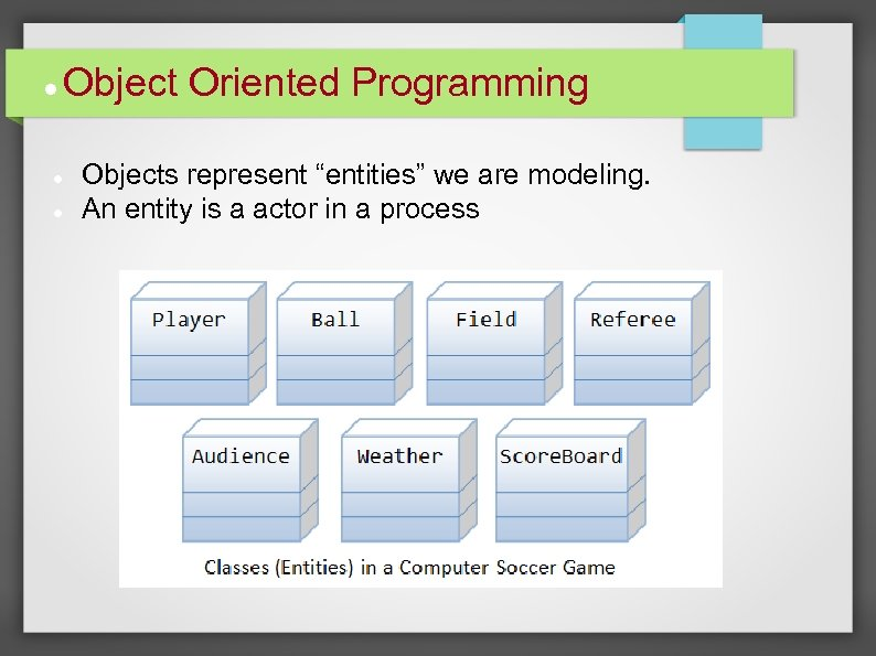 "Object Oriented Programming Objects represent ""entities"" we are modeling. An entity is a"