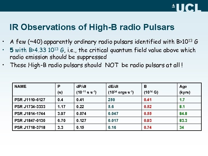 IR Observations of High-B radio Pulsars • A few (~40) apparently ordinary radio pulsars