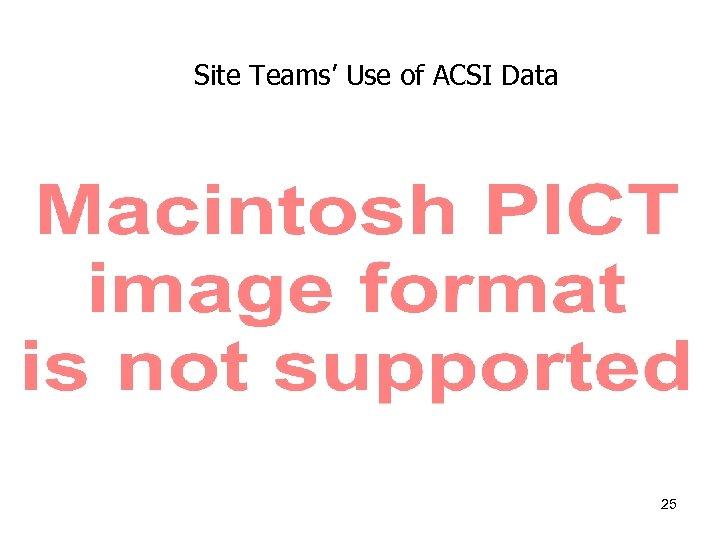 Site Teams' Use of ACSI Data 25