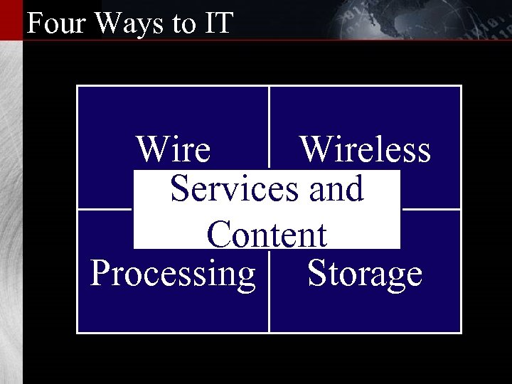 Four Ways to IT Wireless Services and Content Processing Storage