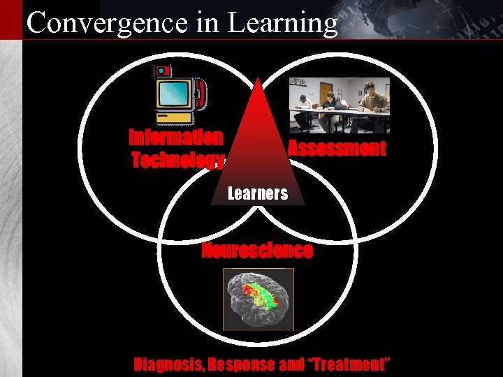 """Convergence in Learning Information Technology Assessment Learners Neuroscience Diagnosis, Response and """"Treatment"""""""