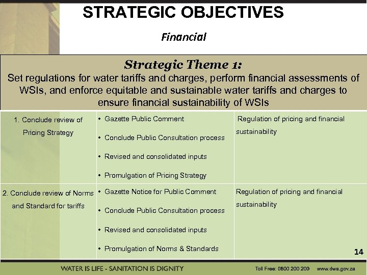 STRATEGIC OBJECTIVES Financial Strategic Theme 1: Set regulations for water tariffs and charges, perform