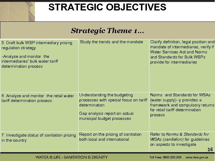STRATEGIC OBJECTIVES Strategic Theme 1… 5. Draft bulk WSP intermediary pricing regulation strategy Study