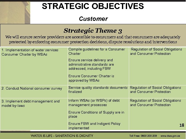STRATEGIC OBJECTIVES Customer Strategic Theme 3 We will ensure service providers are accessible to