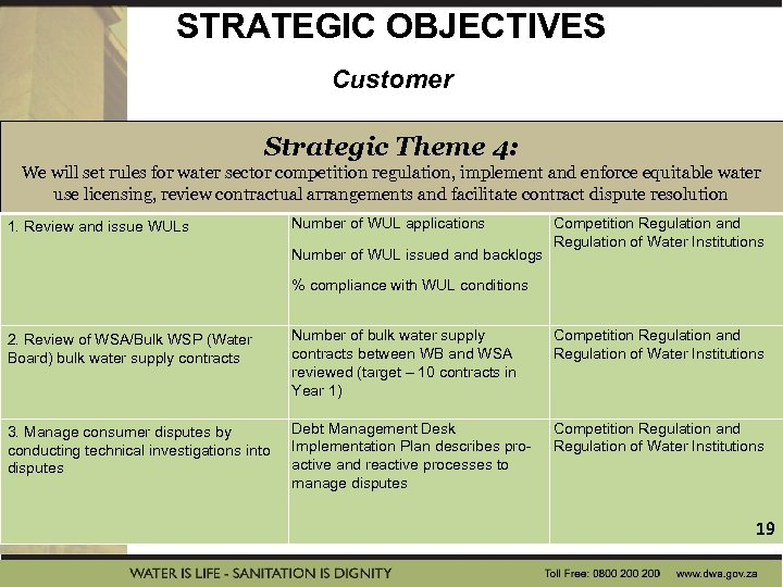 STRATEGIC OBJECTIVES Customer Strategic Theme 4: We will set rules for water sector competition
