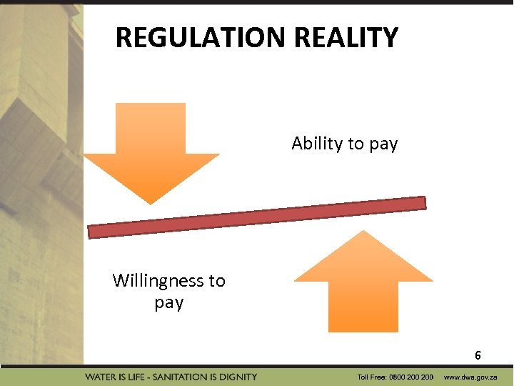 REGULATION REALITY Ability to pay Willingness to pay 6