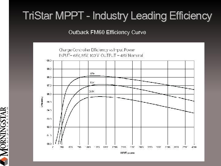 Tri Star MPPT Training Program Brad Berwald Sr