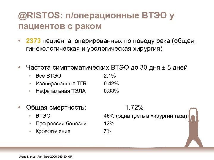 @RISTOS: п/операционные ВТЭО у пациентов с раком • 2373 пациента, оперированных по поводу рака