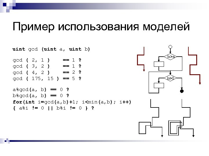 Пример использования моделей uint gcd (uint a, uint b) gcd gcd ( ( 2,
