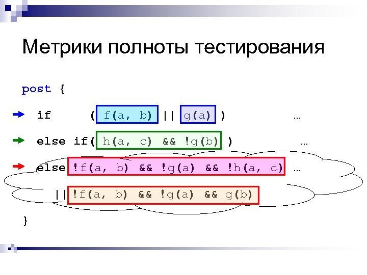 Метрики полноты тестирования post { if ( f(a, b)    g(a) ) … else
