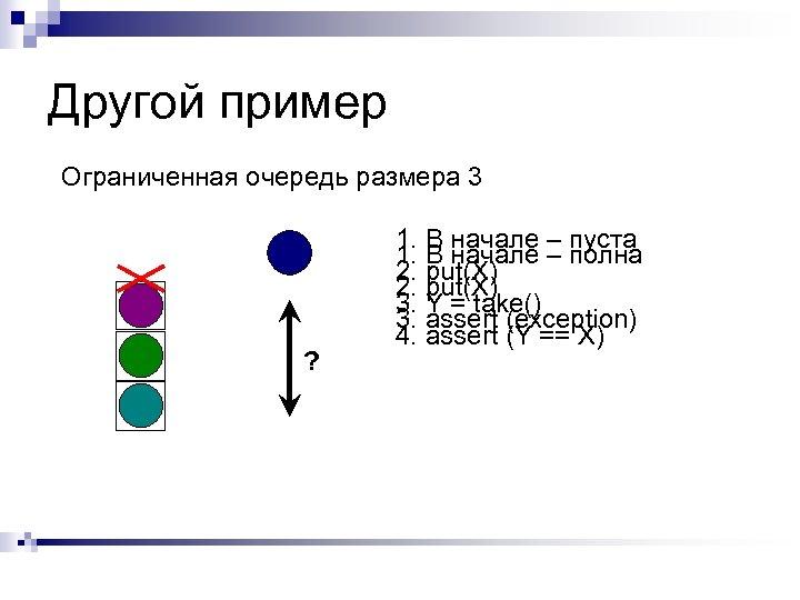 Другой пример Ограниченная очередь размера 3 ? 1. В начале – пуста 1. В