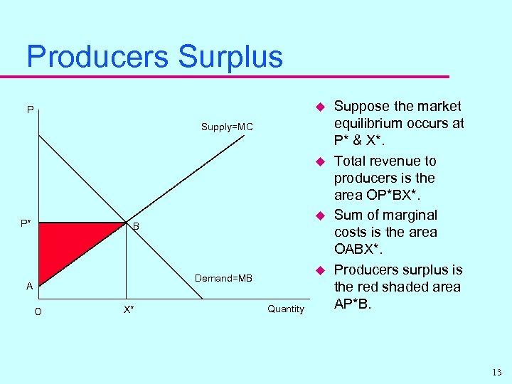 Producers Surplus u P Supply=MC u P* u B u Demand=MB A O X*