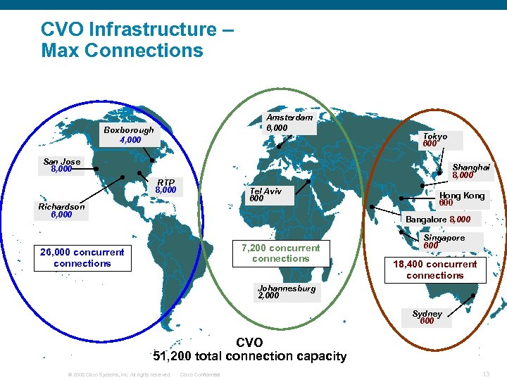 CVO Infrastructure – Max Connections Amsterdam 6, 000 Boxborough 4, 000 Tokyo 600 San