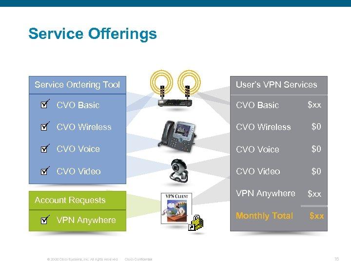 Service Offerings Service Ordering Tool User's VPN Services ü CVO Basic ü CVO Wireless