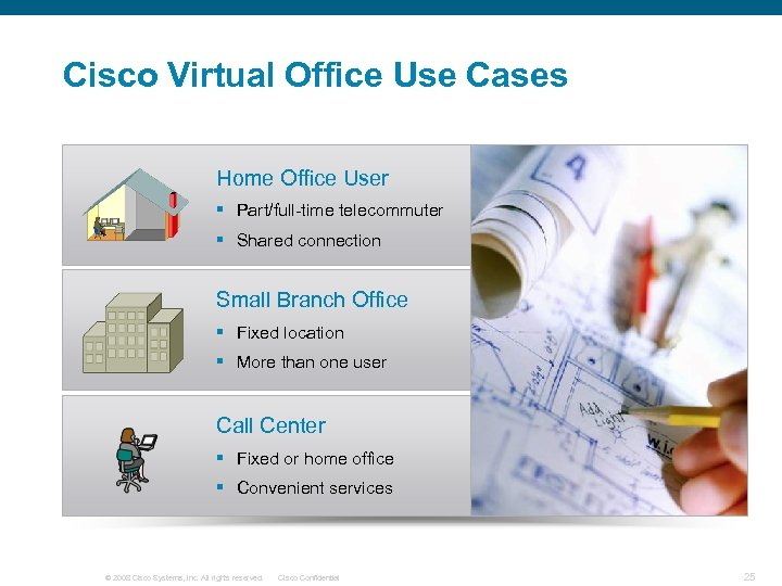 Cisco Virtual Office Use Cases Home Office User § Part/full-time telecommuter § Shared connection