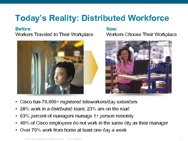 Today's Reality: Distributed Workforce Before: Workers Traveled to Their Workplace § § § Now: