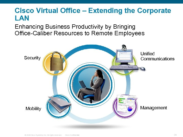 Cisco Virtual Office – Extending the Corporate LAN Enhancing Business Productivity by Bringing Office-Caliber
