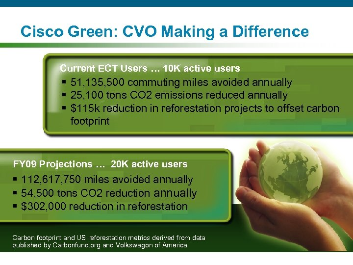 Cisco Green: CVO Making a Difference Current ECT Users … 10 K active users