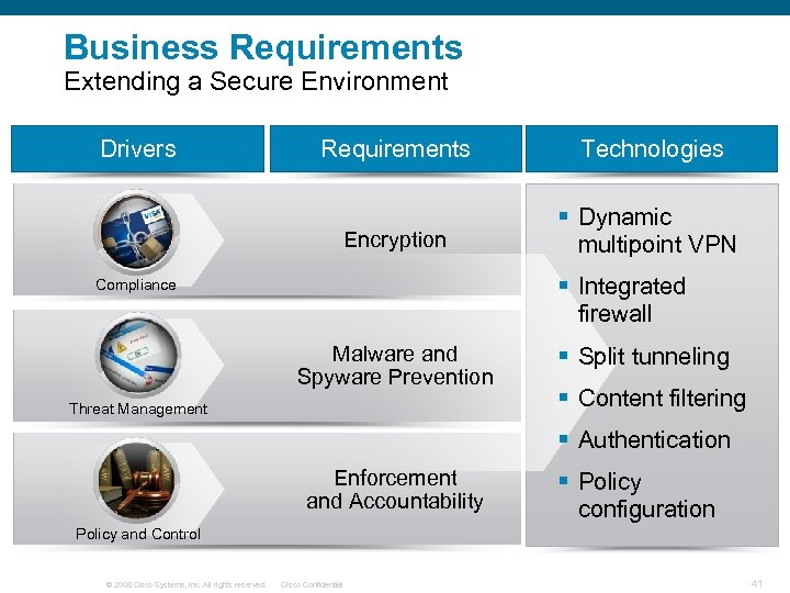 Business Requirements Extending a Secure Environment Drivers Requirements Technologies Encryption § Dynamic multipoint VPN