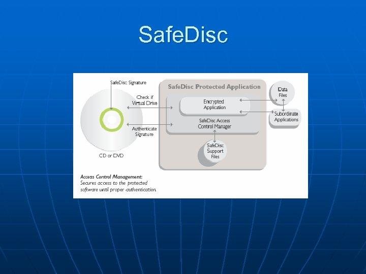 Safe. Disc