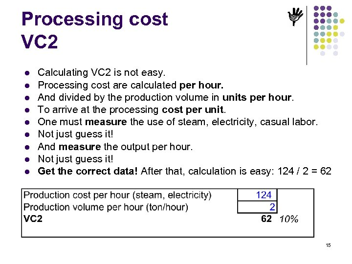 Processing cost VC 2 l l l l l Calculating VC 2 is not