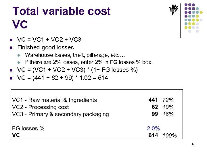 Total variable cost VC l l VC = VC 1 + VC 2 +