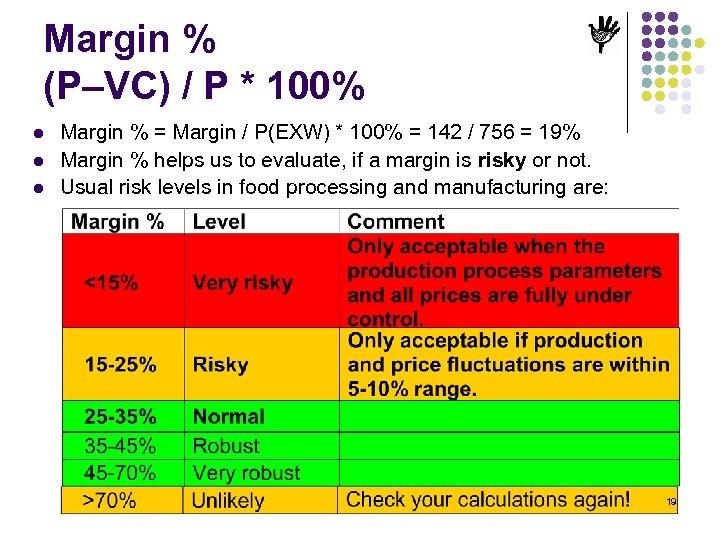 Margin % (P–VC) / P * 100% l l l Margin % = Margin