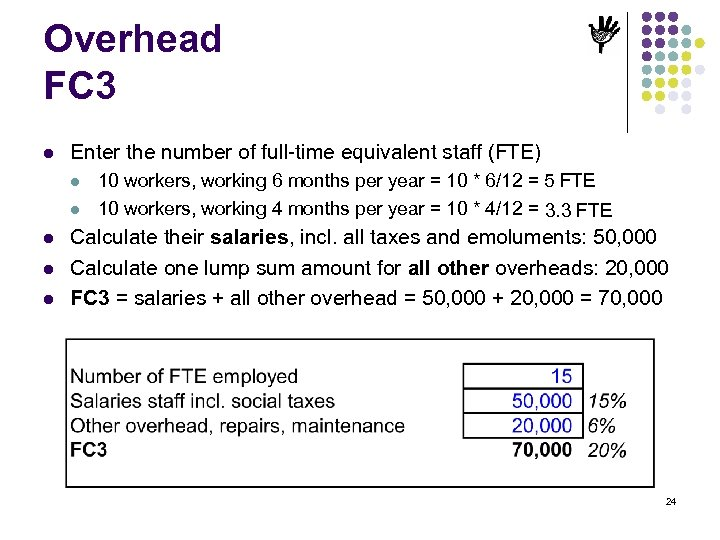 Overhead FC 3 l Enter the number of full-time equivalent staff (FTE) l l