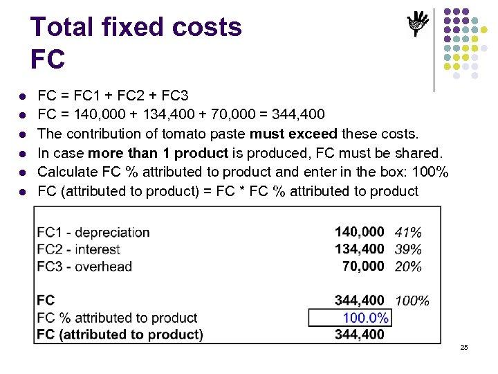 Total fixed costs FC l l l FC = FC 1 + FC 2