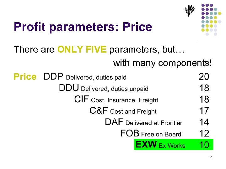 Profit parameters: Price There are ONLY FIVE parameters, but… with many components! Price 5