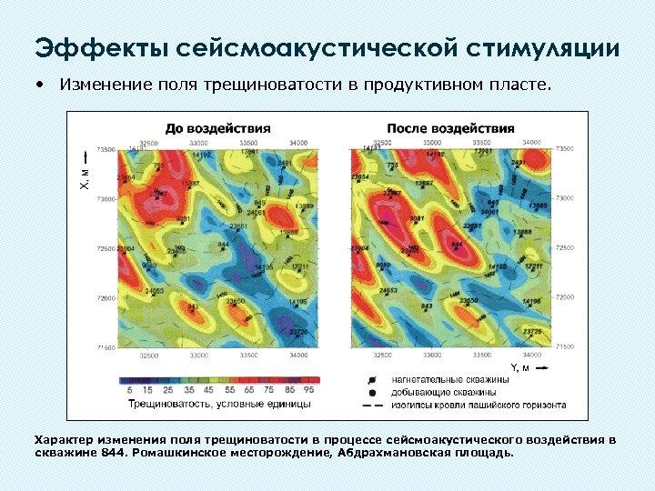 Эффекты сейсмоакустической стимуляции • Изменение поля трещиноватости в продуктивном пласте. Характер изменения поля трещиноватости