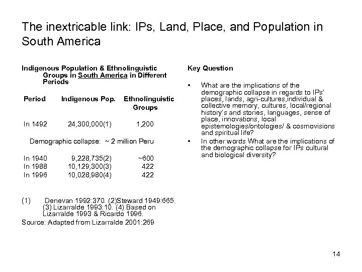 The inextricable link: IPs, Land, Place, and Population in South America Indigenous Population &