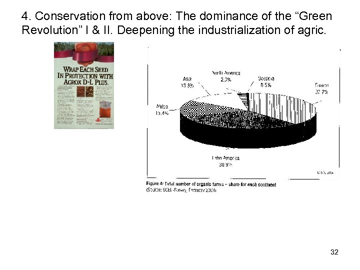 "4. Conservation from above: The dominance of the ""Green Revolution"" I & II. Deepening"