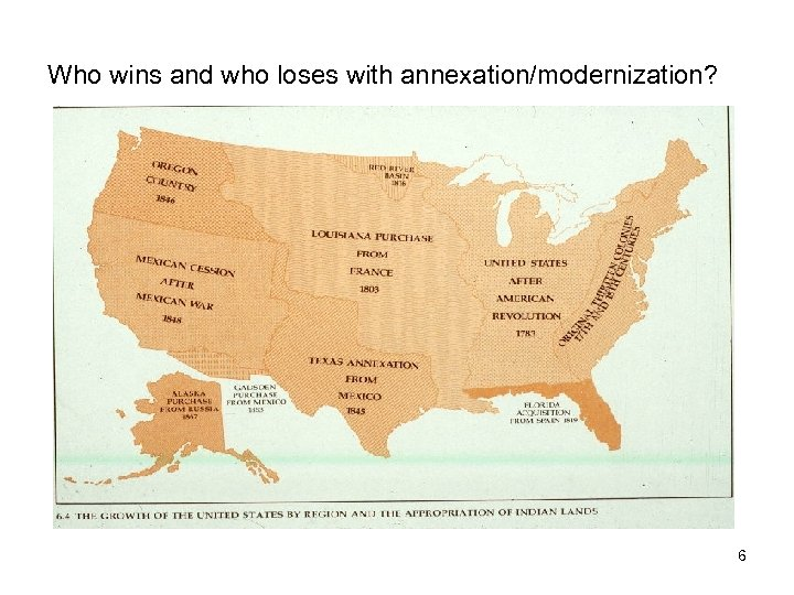 Who wins and who loses with annexation/modernization? 6