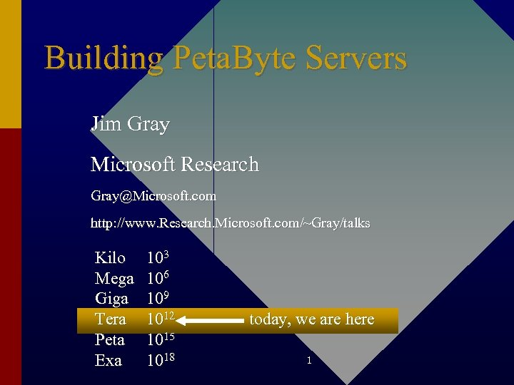 Building Peta. Byte Servers Jim Gray Microsoft Research Gray@Microsoft. com http: //www. Research. Microsoft.