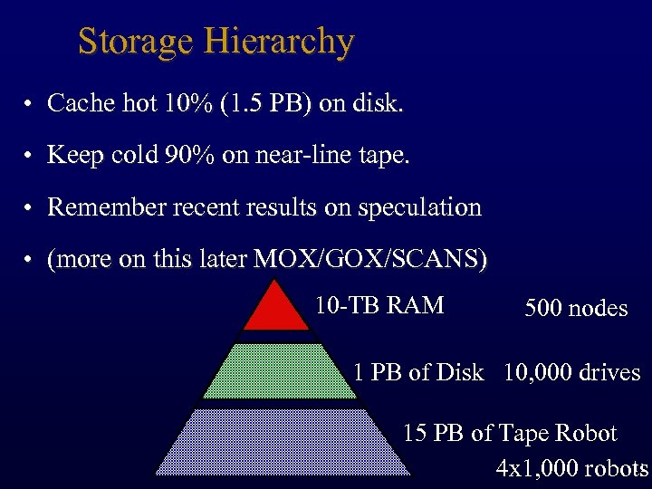 Storage Hierarchy • Cache hot 10% (1. 5 PB) on disk. • Keep cold
