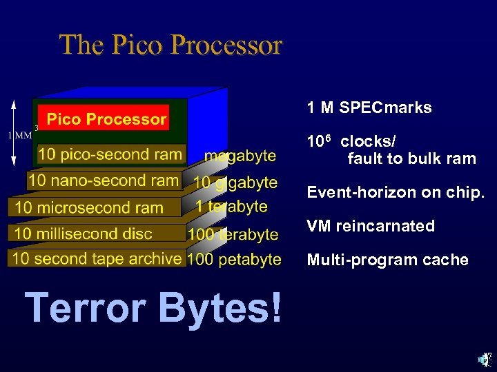The Pico Processor 1 M SPECmarks 106 clocks/ fault to bulk ram Event-horizon on