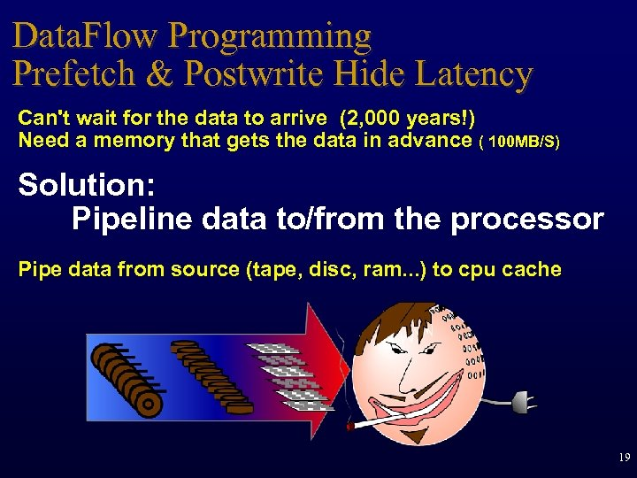 Data. Flow Programming Prefetch & Postwrite Hide Latency Can't wait for the data to