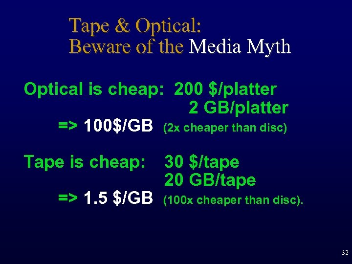 Tape & Optical: Beware of the Media Myth Optical is cheap: 200 $/platter 2