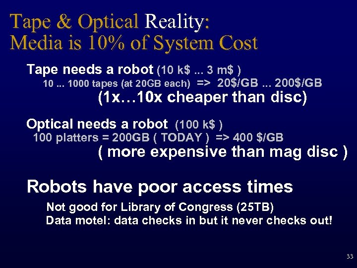 Tape & Optical Reality: Media is 10% of System Cost Tape needs a robot