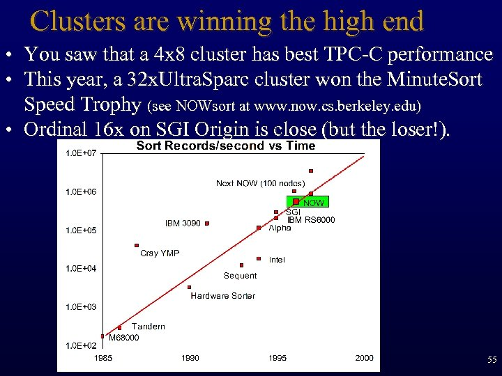 Clusters are winning the high end • You saw that a 4 x 8