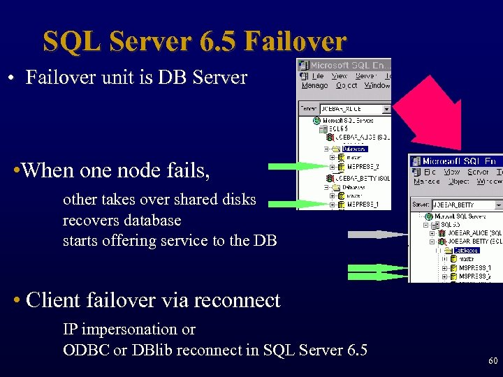 SQL Server 6. 5 Failover • Failover unit is DB Server • When one