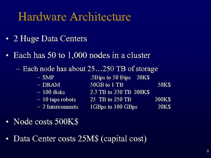 Hardware Architecture • 2 Huge Data Centers • Each has 50 to 1, 000