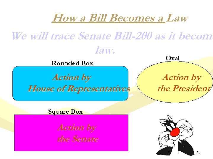 How a Bill Becomes a Law We will trace Senate Bill-200 as it become