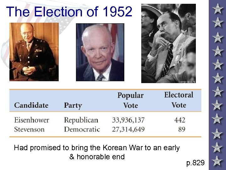 The Election of 1952 Had promised to bring the Korean War to an early