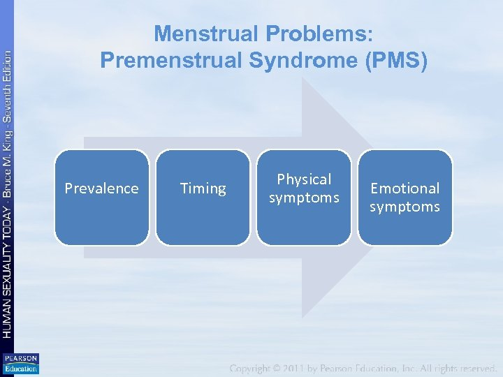 Menstrual Problems: Premenstrual Syndrome (PMS) Prevalence Timing Physical symptoms Emotional symptoms