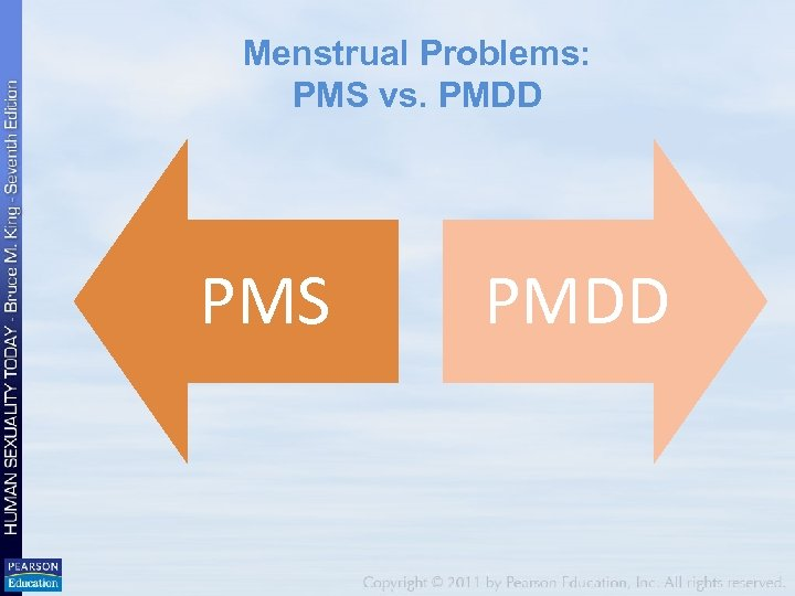 Menstrual Problems: PMS vs. PMDD PMS PMDD